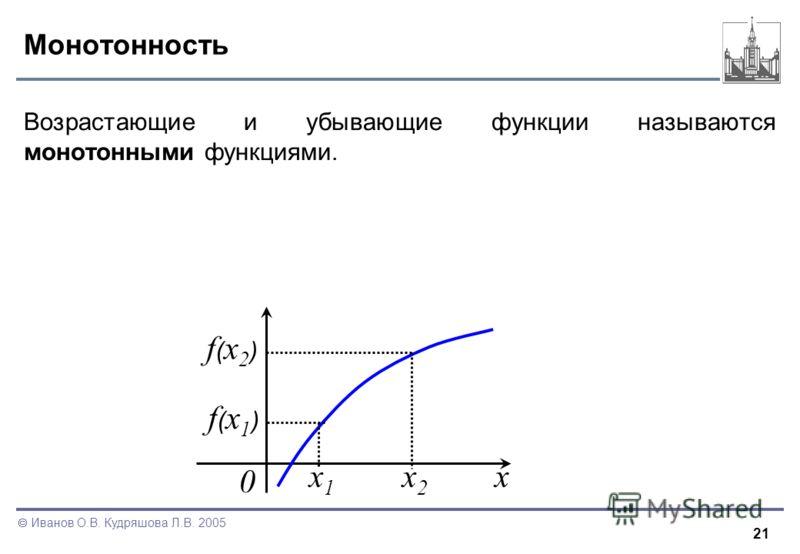 21 Иванов О.В. Кудряшова Л.В. 2005 Монотонность Возрастающие и убывающие функции называются монотонными функциями. xx1x1 x2x2 f(x2)f(x2) f(x1)f(x1) 0