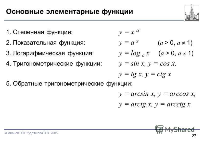 27 Иванов О.В. Кудряшова Л.В. 2005 Основные элементарные функции 1. Степенная функция: y = x 2. Показательная функция: y = a x (a > 0, a 1) 3. Логарифмическая функция: y = log a x ( a > 0, a 1) 4. Тригонометрические функции: y = sin x, y = cos x, y =
