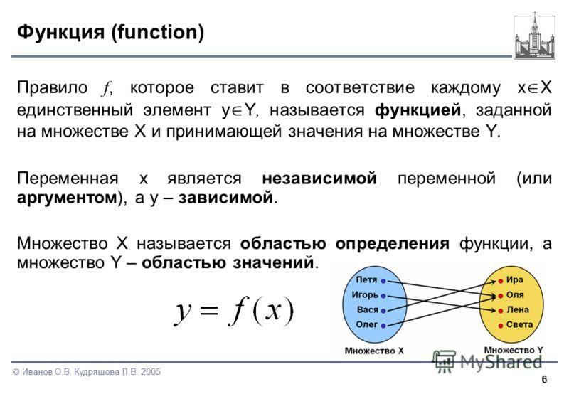 6 Иванов О.В. Кудряшова Л.В. 2005 Функция (function) Правило f, которое ставит в соответствие каждому x X единственный элемент y Y, называется функцией, заданной на множестве X и принимающей значения на множестве Y. Переменная x является независимой