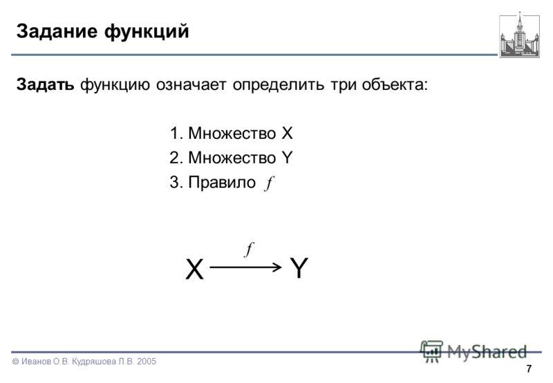 7 Иванов О.В. Кудряшова Л.В. 2005 Задание функций Задать функцию означает определить три объекта: 1. Множество X 2. Множество Y 3. Правило f X Y f