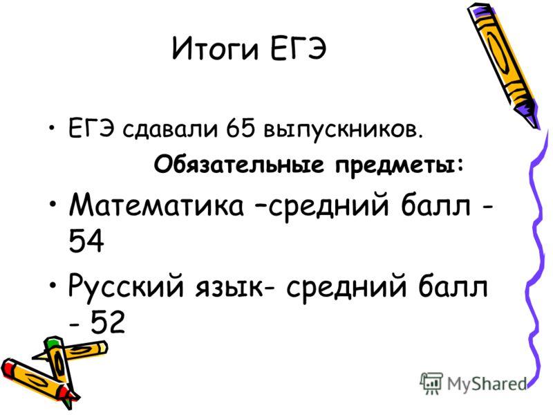 Итоги ЕГЭ ЕГЭ сдавали 65 выпускников. Обязательные предметы: Математика –средний балл - 54 Русский язык- средний балл - 52