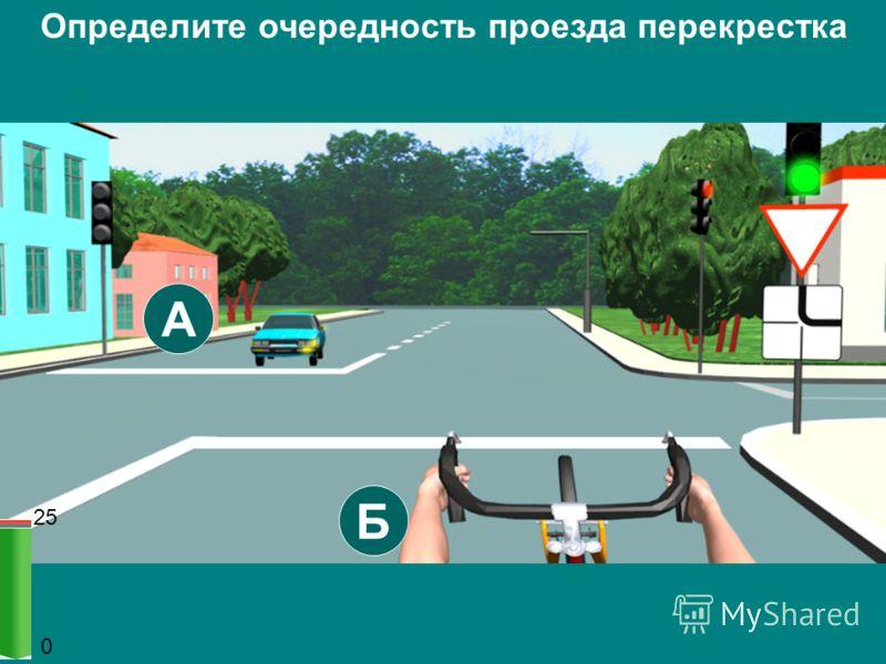 Определите очередность проезда перекрестка А Б 25 0