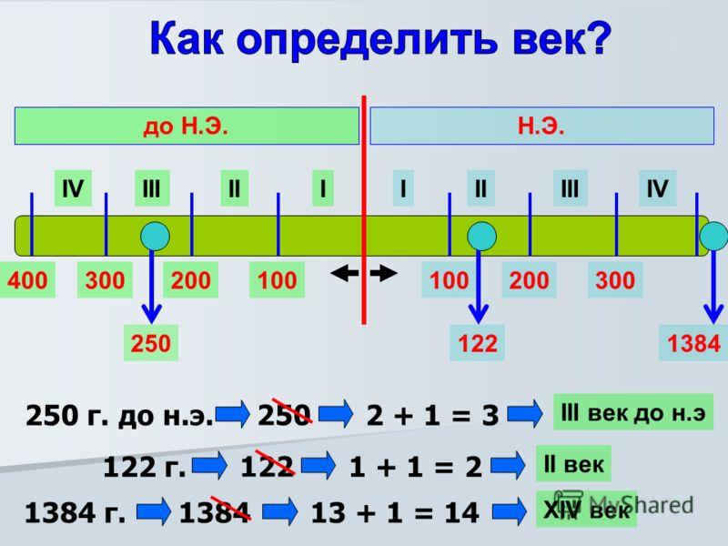 IIIIIIIVIIIIIIIV Н.Э.до Н.Э. 100200300400100200300 250 г. до н.э. 250122 250 2 + 1 = 3 III век до н.э 122 г. 122 1 + 1 = 2 II век 1384 1384 г.138413 + 1 = 14 XIV век