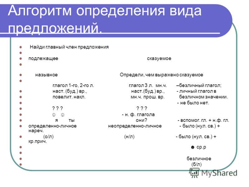 Виды односоставных предложений Односоставные предложения ИменныеГлагольные Назывные Безличные Неопределенно- личные Определенно- личные