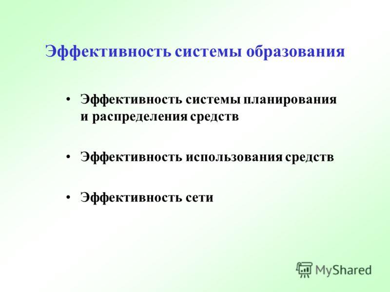 Эффективность системы образования Эффективность системы планирования и распределения средств Эффективность использования средств Эффективность сети