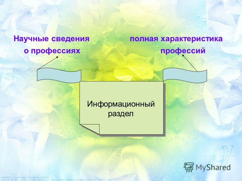 Научные сведения полная характеристика о профессиях профессий Информационный раздел Информационный раздел