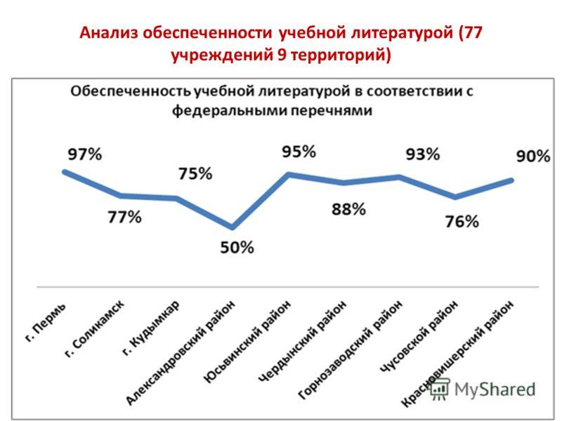 Анализ обеспеченности учебной литературой (77 учреждений 9 территорий)