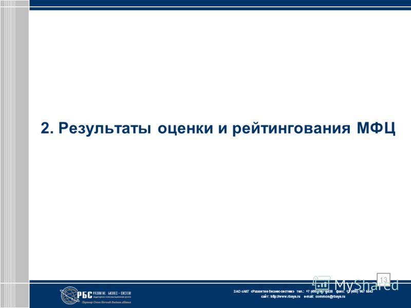ЗАО « АКГ « Развитие бизнес-систем » тел.: +7 (495) 967 6838 факс: +7 (495) 967 6843 сайт: http://www.rbsys.ru e-mail: common@rbsys.ru 2. Результаты оценки и рейтингования МФЦ 13