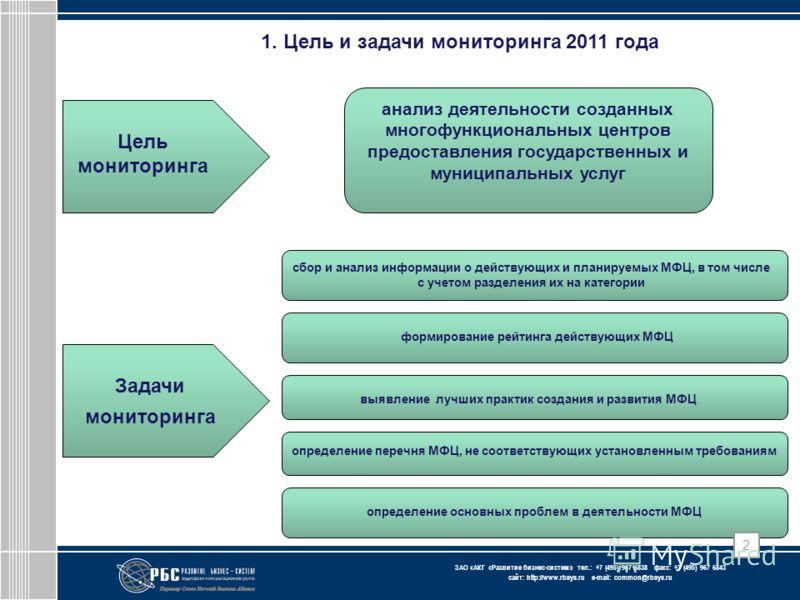 ЗАО « АКГ « Развитие бизнес-систем » тел.: +7 (495) 967 6838 факс: +7 (495) 967 6843 сайт: http://www.rbsys.ru e-mail: common@rbsys.ru 1. Цель и задачи мониторинга 2011 года Цель мониторинга анализ деятельности созданных многофункциональных центров п