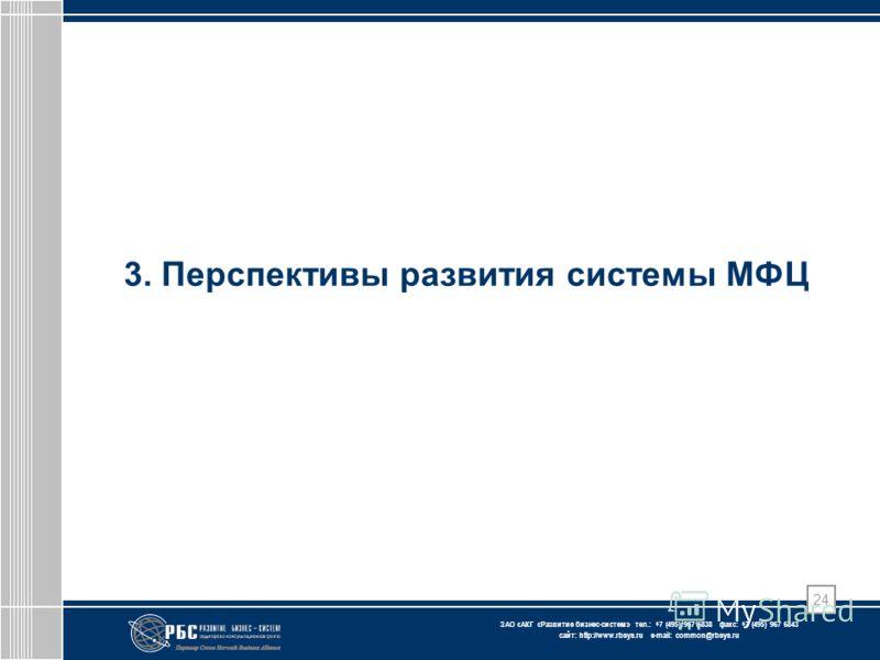 ЗАО « АКГ « Развитие бизнес-систем » тел.: +7 (495) 967 6838 факс: +7 (495) 967 6843 сайт: http://www.rbsys.ru e-mail: common@rbsys.ru 3. Перспективы развития системы МФЦ 24