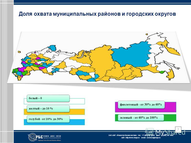 ЗАО « АКГ « Развитие бизнес-систем » тел.: +7 (495) 967 6838 факс: +7 (495) 967 6843 сайт: http://www.rbsys.ru e-mail: common@rbsys.ru Доля охвата муниципальных районов и городских округов белый – 0желтый – до 10 %голубой - от 10% до 30% фиолетовый -