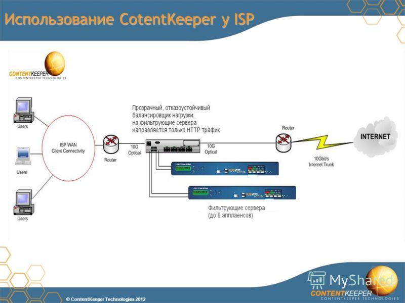 © ContentKeeper Technologies 2012 Использование CotentKeeper у ISP
