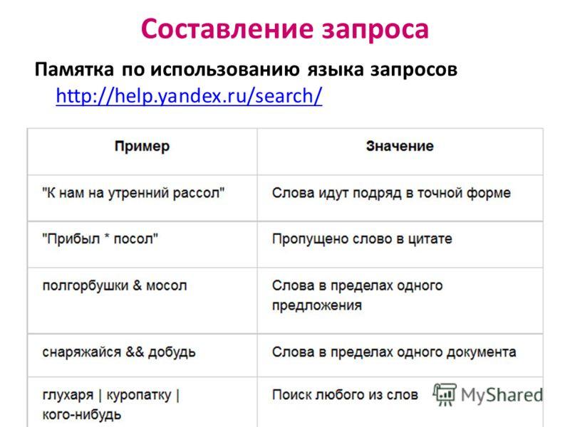 Составление запроса Памятка по использованию языка запросов http://help.yandex.ru/search/ http://help.yandex.ru/search/