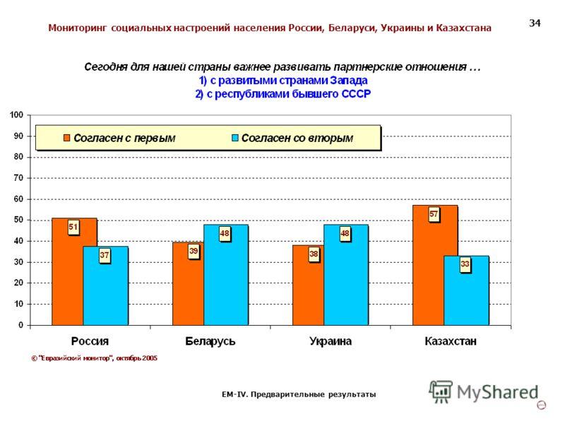 Мониторинг социальных настроений населения России, Беларуси, Украины и Казахстана ЕМ-IV. Предварительные результаты 34