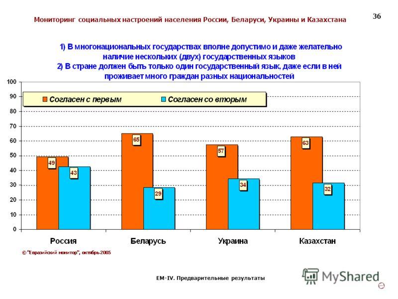 Мониторинг социальных настроений населения России, Беларуси, Украины и Казахстана ЕМ-IV. Предварительные результаты 36