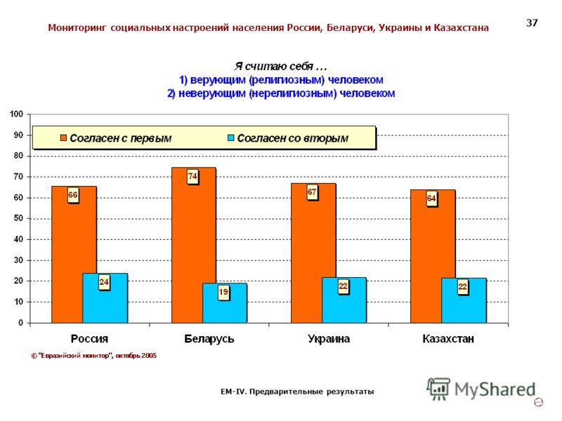 Мониторинг социальных настроений населения России, Беларуси, Украины и Казахстана ЕМ-IV. Предварительные результаты 37