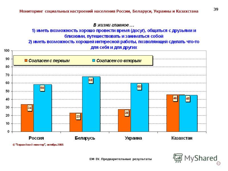 Мониторинг социальных настроений населения России, Беларуси, Украины и Казахстана ЕМ-IV. Предварительные результаты 39