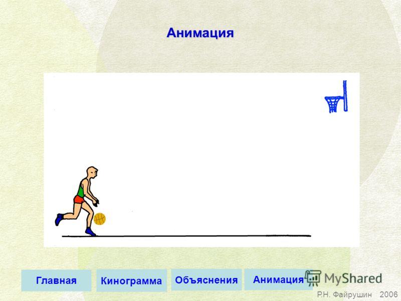 Р.Н. Файрушин2006 Анимация Объяснения Анимация Главная Кинограмма