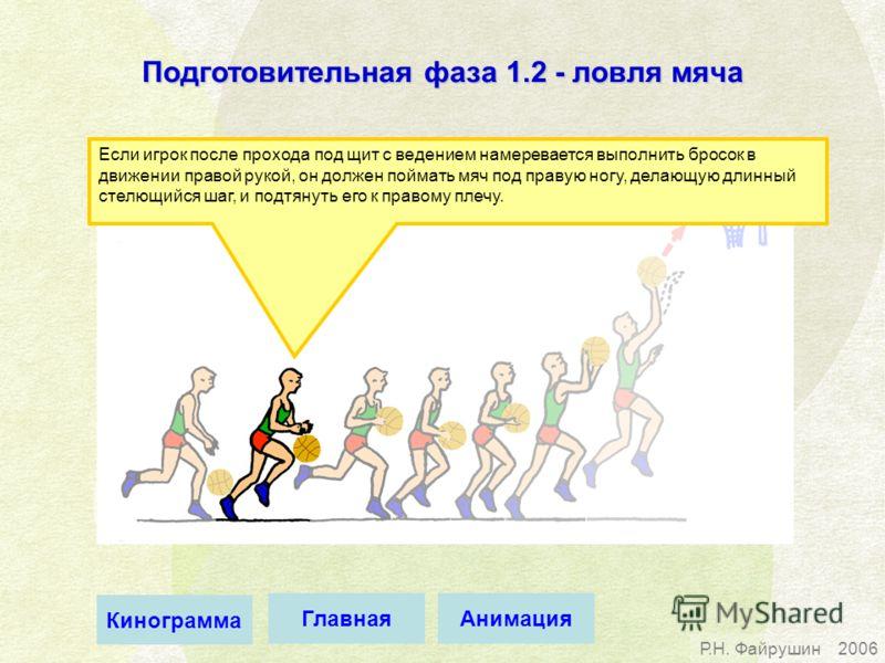 Р.Н. Файрушин2006 Если игрок после прохода под щит с ведением намеревается выполнить бросок в движении правой рукой, он должен поймать мяч под правую ногу, делающую длинный стелющийся шаг, и подтянуть его к правому плечу. Подготовительная фаза 1.2 -