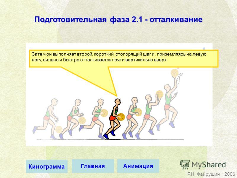 Р.Н. Файрушин2006 Затем он выполняет второй, короткий, стопорящий шаг и, приземляясь на левую ногу, сильно и быстро отталкивается почти вертикально вверх. Подготовительная фаза 2.1 - отталкивание АнимацияГлавная Кинограмма