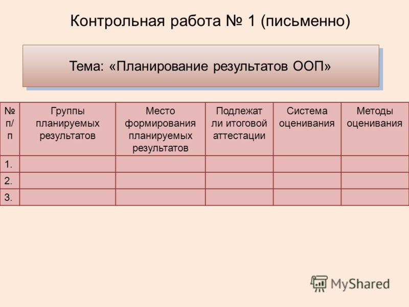 Контрольная работа 1 (письменно) Тема: «Планирование результатов ООП» п/ п Группы планируемых результатов Место формирования планируемых результатов П
