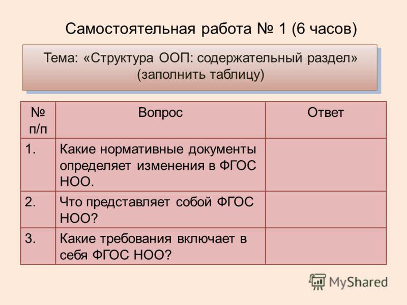 Тема: «Структура ООП: содержательный раздел» (заполнить таблицу) п/п ВопросОтвет 1.Какие нормативные документы определяет изменения в ФГОС НОО. 2.Что представляет собой ФГОС НОО? 3.Какие требования включает в себя ФГОС НОО?