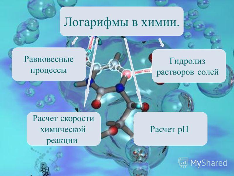 Логарифмы в химии. Равновесные процессы Расчет скорости химической реакции Расчет рН Гидролиз растворов солей