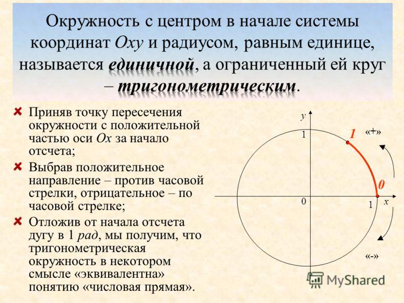 Приняв точку пересечения окружности с положительной частью оси Ох за начало отсчета; Выбрав положительное направление – против часовой стрелки, отрицательное – по часовой стрелке; Отложив от начала отсчета дугу в 1 рад, мы получим, что тригонометриче