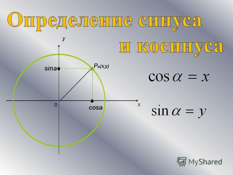 0 x y cosа sinа P а (x;y) 0 y