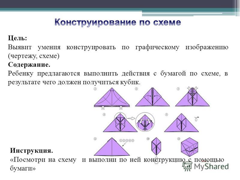 Цель: Выявит умения конструировать по графическому изображению (чертежу, схеме) Содержание. Ребенку предлагаются выполнить действия с бумагой по схеме, в результате чего должен получиться кубик. Инструкция. «Посмотри на схему и выполни по ней констру