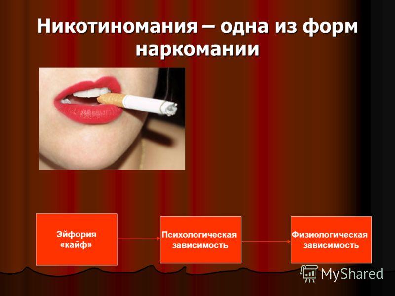 Никотиномания – одна из форм наркомании Эйфория «кайф» Психологическая зависимость Физиологическая зависимость