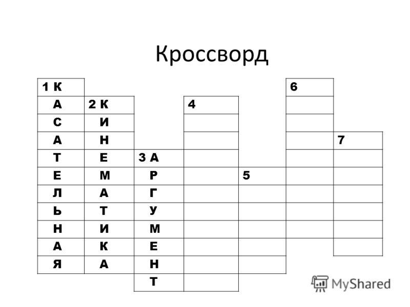 Кроссворд 1 К6 А2 К4 С И А Н7 Т Е3 А Е М Р5 Л А Г Ь Т У Н И М А К Е Я А Н Т