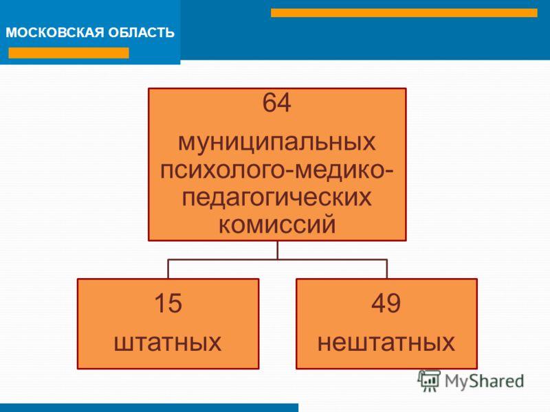 МОСКОВСКАЯ ОБЛАСТЬ 64 муниципальных психолого-медико- педагогических комиссий 15 штатных 49 нештатных