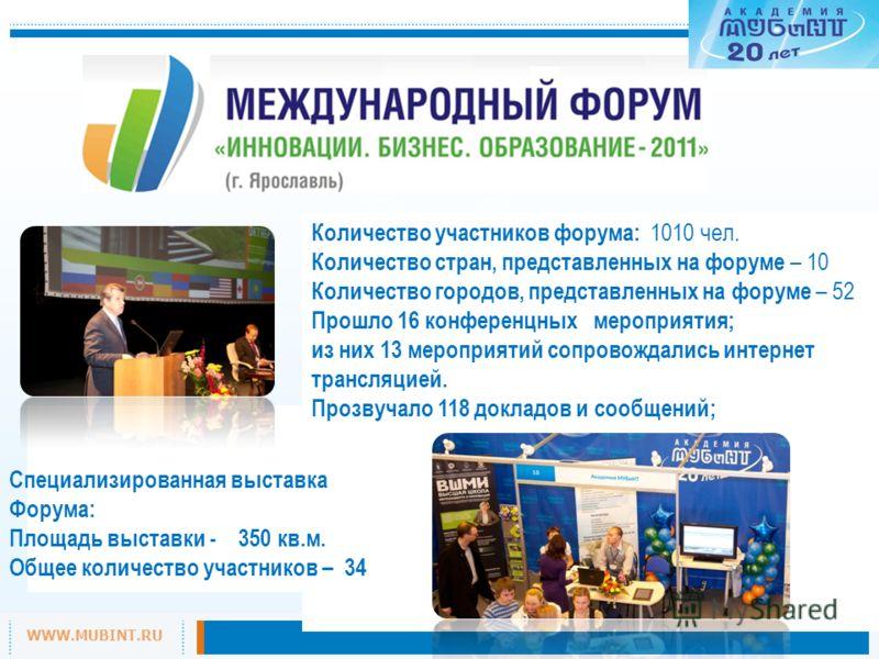 WWW.MUBINT.RU Количество участников форума: 1010 чел. Количество стран, представленных на форуме – 10 Количество городов, представленных на форуме – 52 Прошло 16 конференцных мероприятия; из них 13 мероприятий сопровождались интернет трансляцией. Про