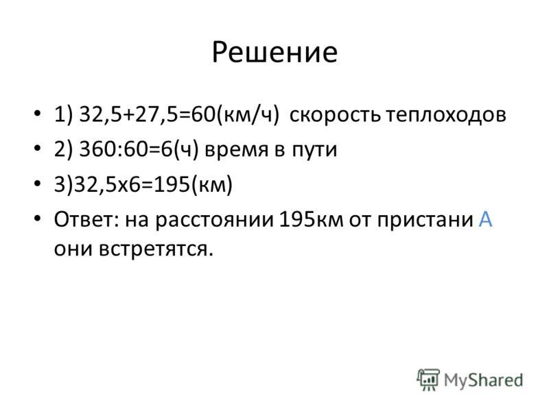 Решение 1) 32,5+27,5=60(км/ч) скорость теплоходов 2) 360:60=6(ч) время в пути 3)32,5х6=195(км) Ответ: на расстоянии 195км от пристани А они встретятся.