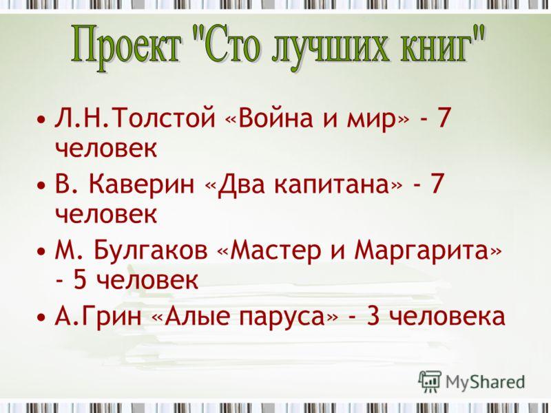 Л.Н.Толстой «Война и мир» - 7 человек В. Каверин «Два капитана» - 7 человек М. Булгаков «Мастер и Маргарита» - 5 человек А.Грин «Алые паруса» - 3 человека