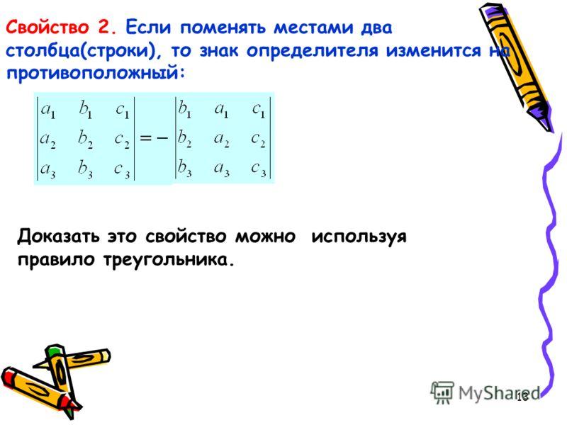 13 Свойство 2. Если поменять местами два столбца(строки), то знак определителя изменится на противоположный: Доказать это свойство можно используя правило треугольника.