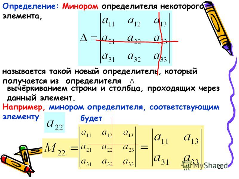 21 Определение: Минором определителя некоторого элемента, называется такой новый определитель, который получается из определителя вычёркиванием строки и столбца, проходящих через данный элемент. Например, минором определителя, соответствующим элемент