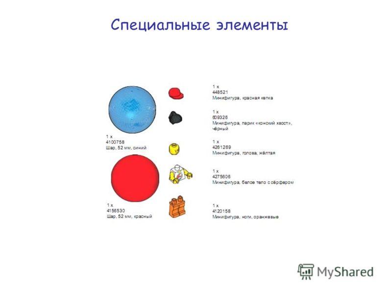 Специальные элементы