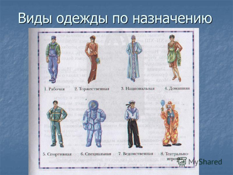 Виды одежды по назначению