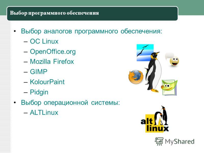 Выбор программного обеспечения Выбор аналогов программного обеспечения: –ОС Linux –OpenOffice.org –Mozilla Firefox –GIMP –KolourPaint –Pidgin Выбор операционной системы: –ALTLinux