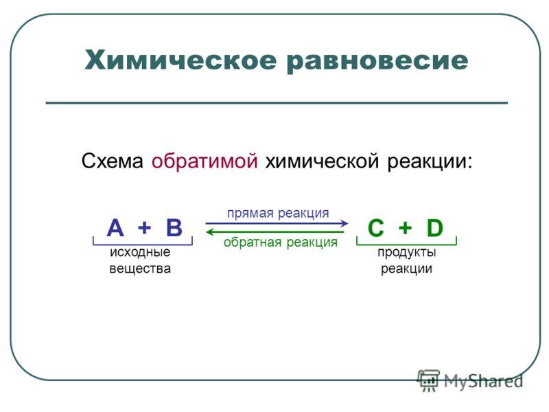 Химическое равновесие Схема обратимой химической реакции: А + В С + D прямая реакция обратная реакция исходные вещества продукты реакции