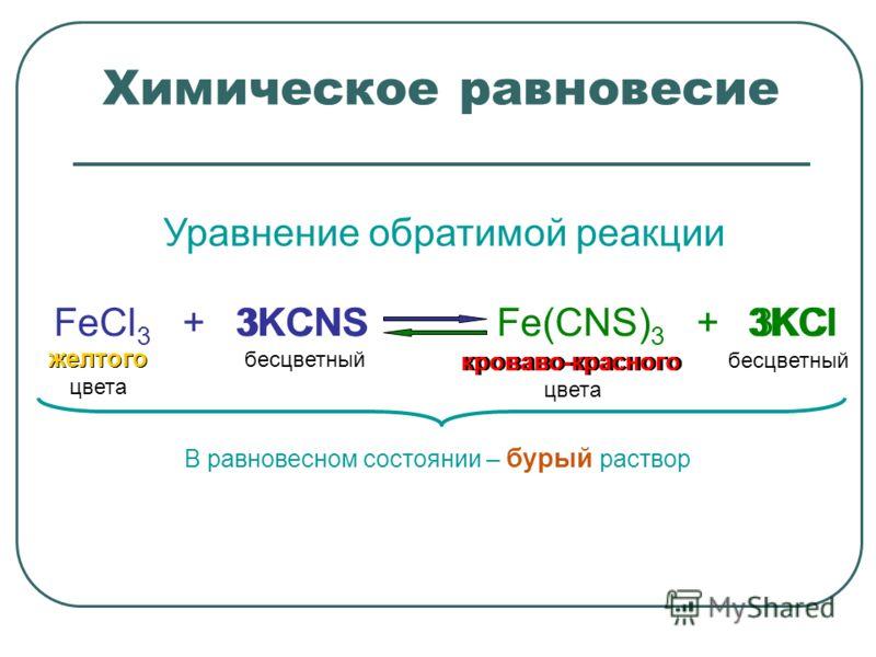 Химическое равновесие FeCl 3 + 3KCNS Уравнение обратимой реакции Fe(CNS) 3 + 3KCl желтого цвета кроваво-красного цвета бесцветный В равновесном состоянии – бурый раствор 3KCNS3KCl кроваво-красного желтого