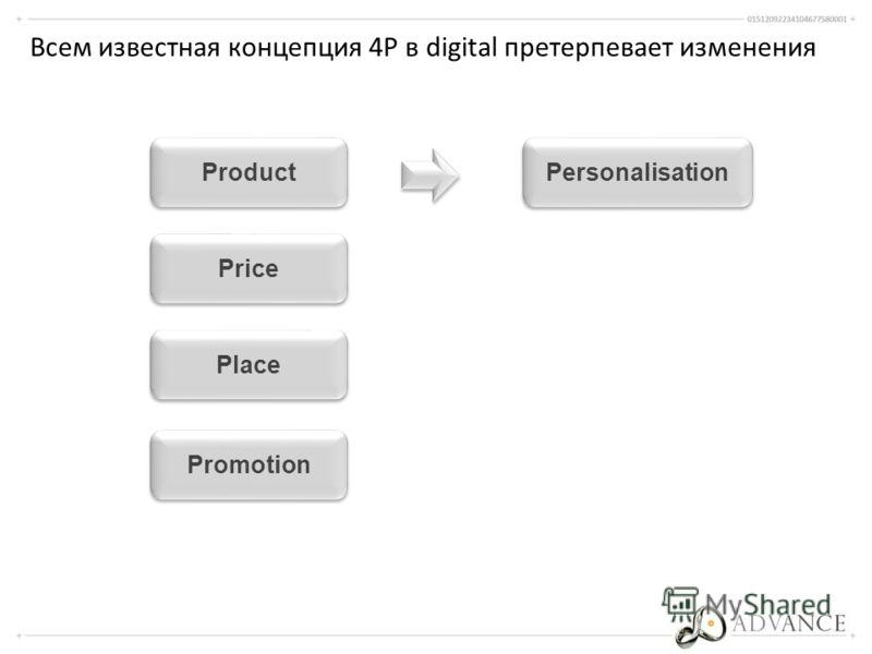 Всем известная концепция 4P в digital претерпевает изменения Product Price Place Personalisation Promotion