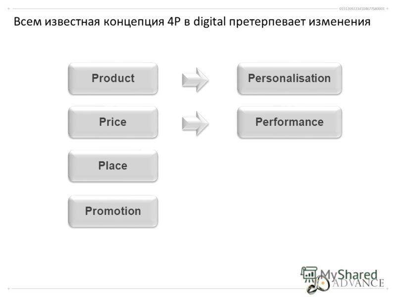 Всем известная концепция 4P в digital претерпевает изменения Product Price Place Personalisation Performance Promotion
