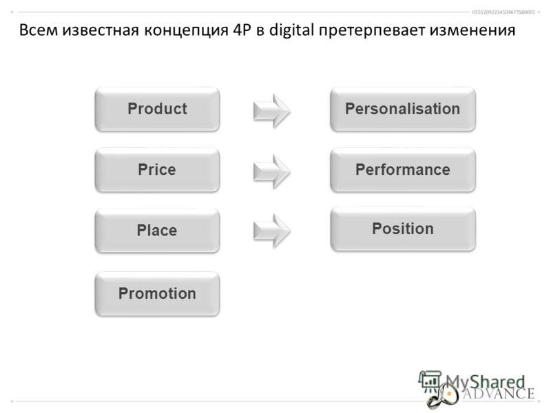 Всем известная концепция 4P в digital претерпевает изменения Product Price Place Personalisation Promotion Performance Position