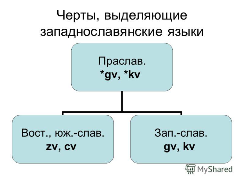 Черты, выделяющие западнославянские языки Праслав. *gv, *kv Вост., юж.- слав. zv, cv Зап.-слав. gv, kv