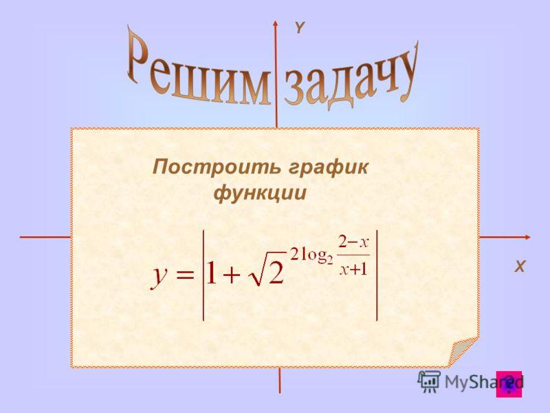 Построить график функции X Y