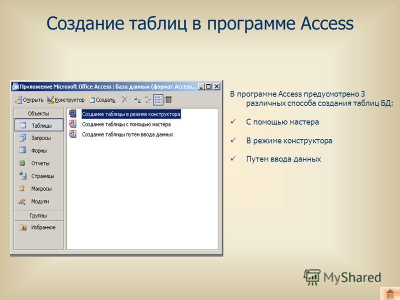 Создание таблиц в программе Access В программе Access предусмотрено 3 различных способа создания таблиц БД: С помощью мастера В режиме конструктора Путем ввода данных