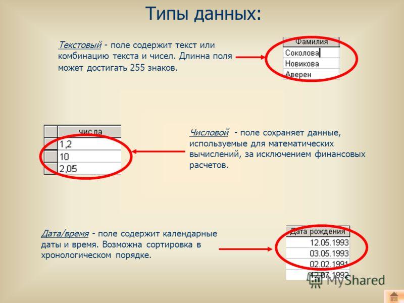 Типы данных: Текстовый - поле содержит текст или комбинацию текста и чисел. Длинна поля может достигать 255 знаков. Числовой - поле сохраняет данные, используемые для математических вычислений, за исключением финансовых расчетов. Дата/время - поле со